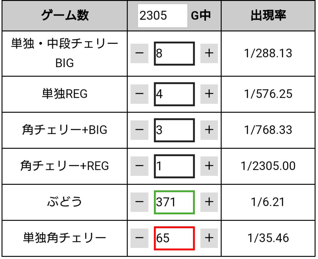 f:id:shimakazu1326:20190110005627p:plain