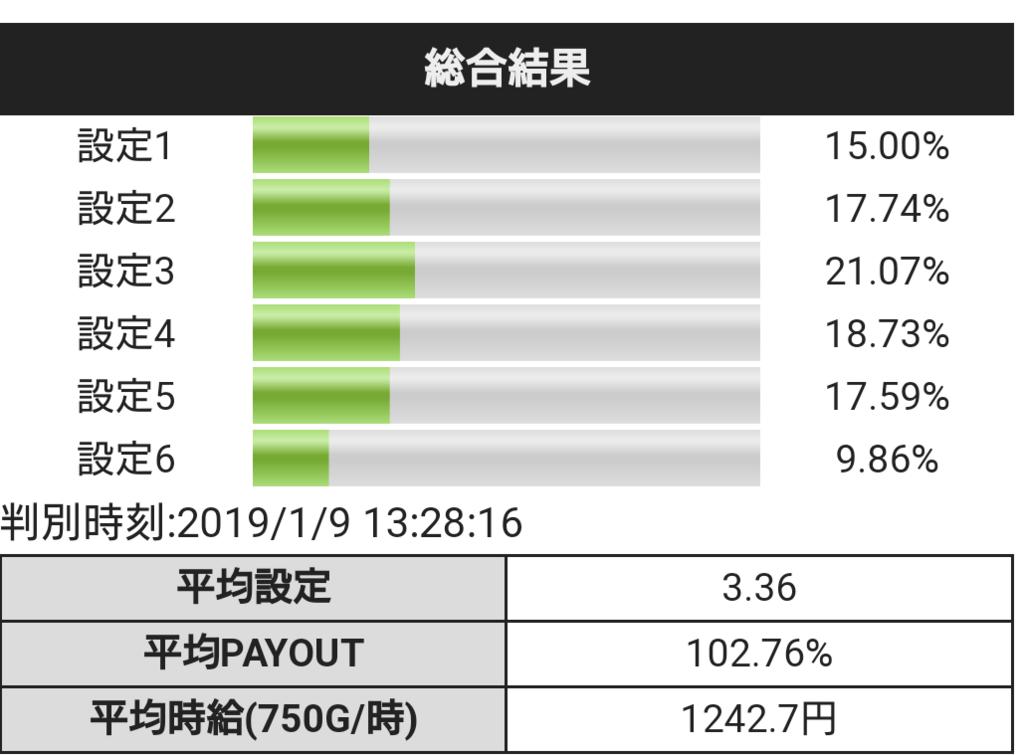f:id:shimakazu1326:20190110005725p:plain