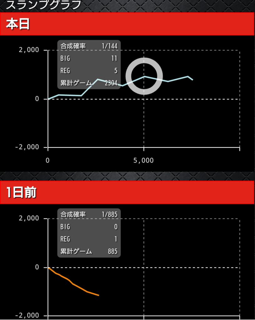 f:id:shimakazu1326:20190110010340p:plain