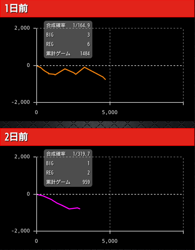 f:id:shimakazu1326:20190110232217p:plain