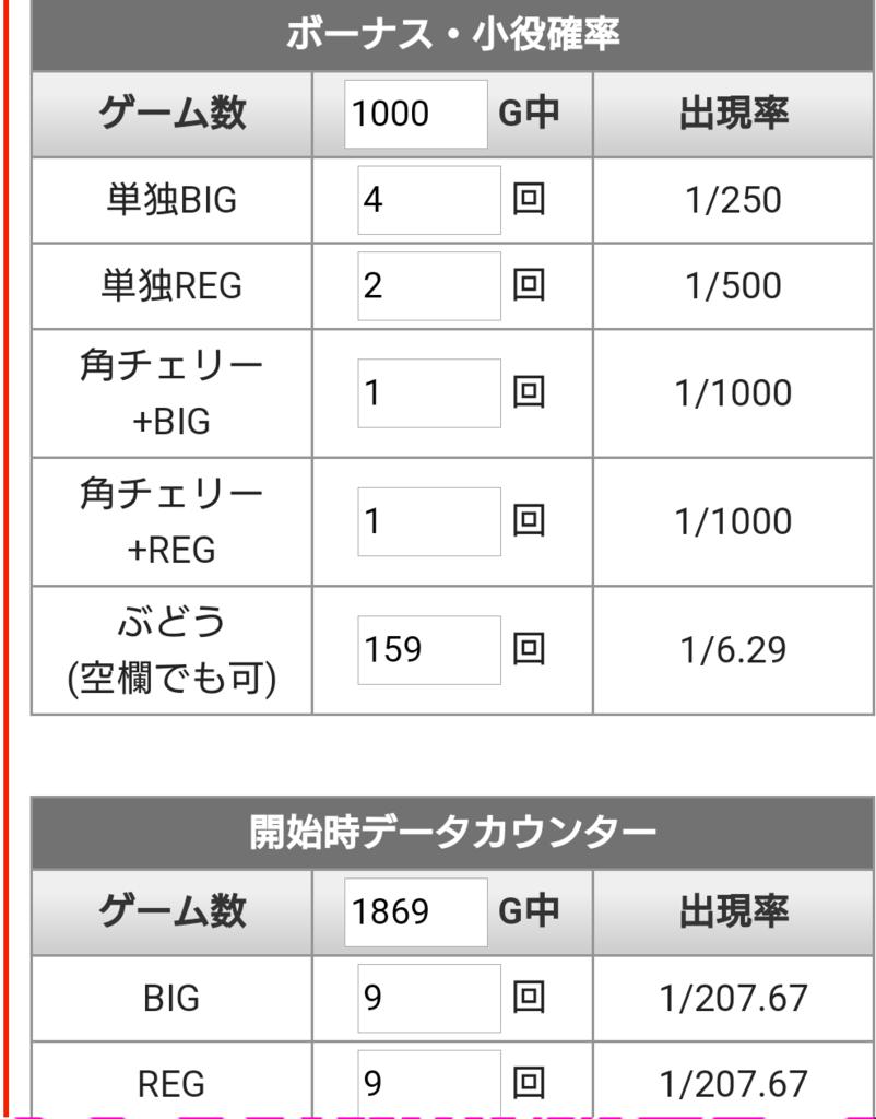 f:id:shimakazu1326:20190110235212p:plain