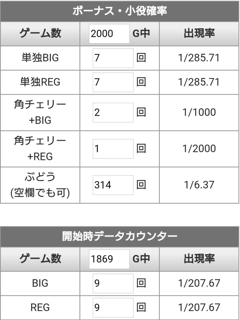 f:id:shimakazu1326:20190111000443p:plain