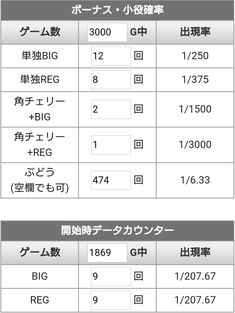 f:id:shimakazu1326:20190111001235p:plain