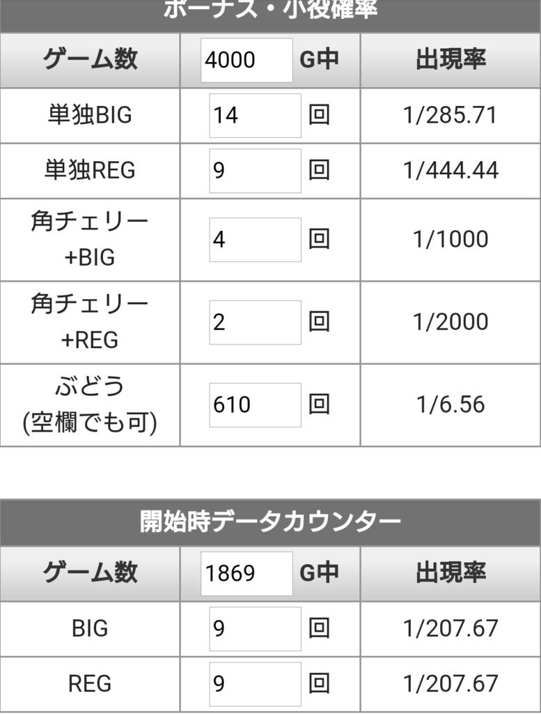 f:id:shimakazu1326:20190111004748p:plain