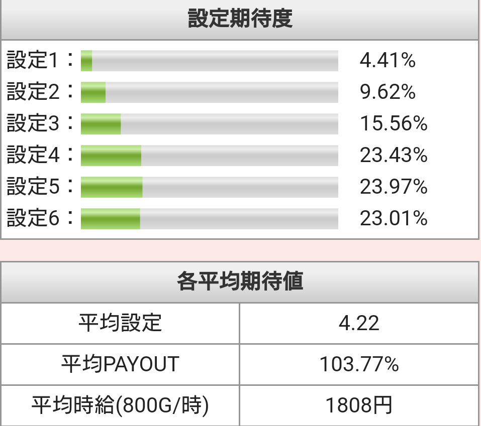 f:id:shimakazu1326:20190111010503p:plain