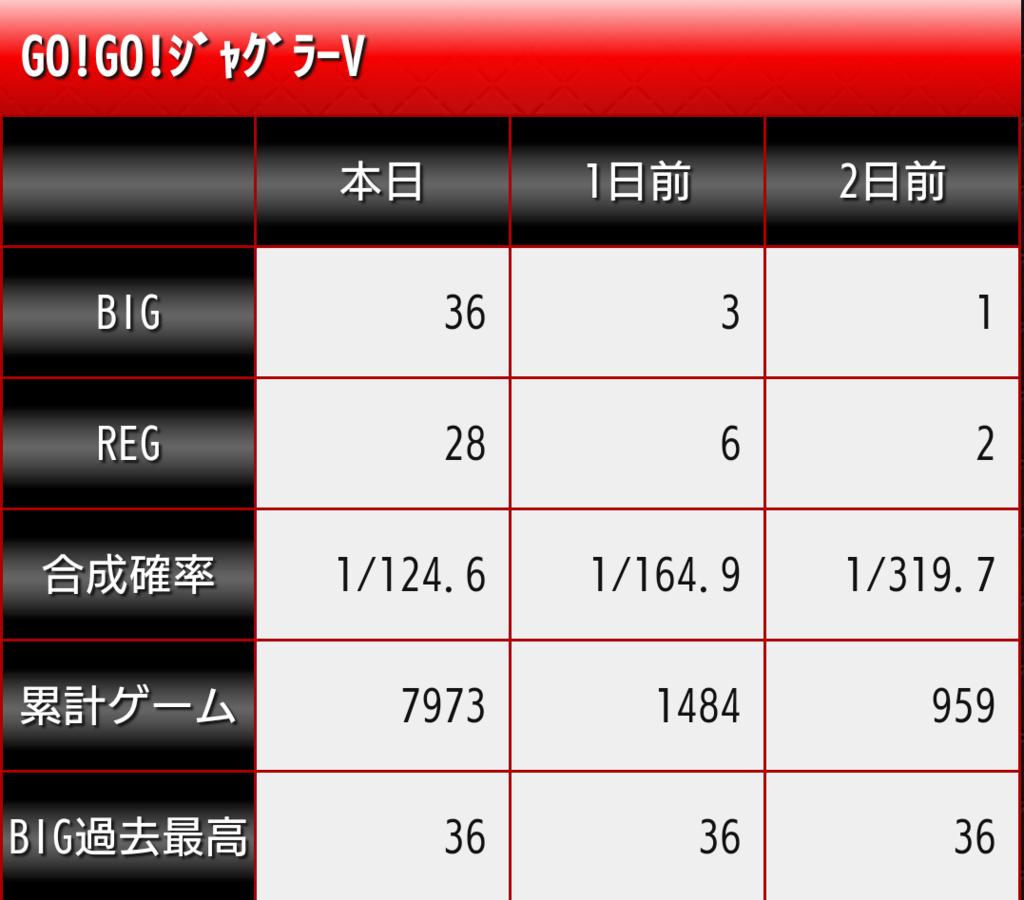 f:id:shimakazu1326:20190111011235p:plain