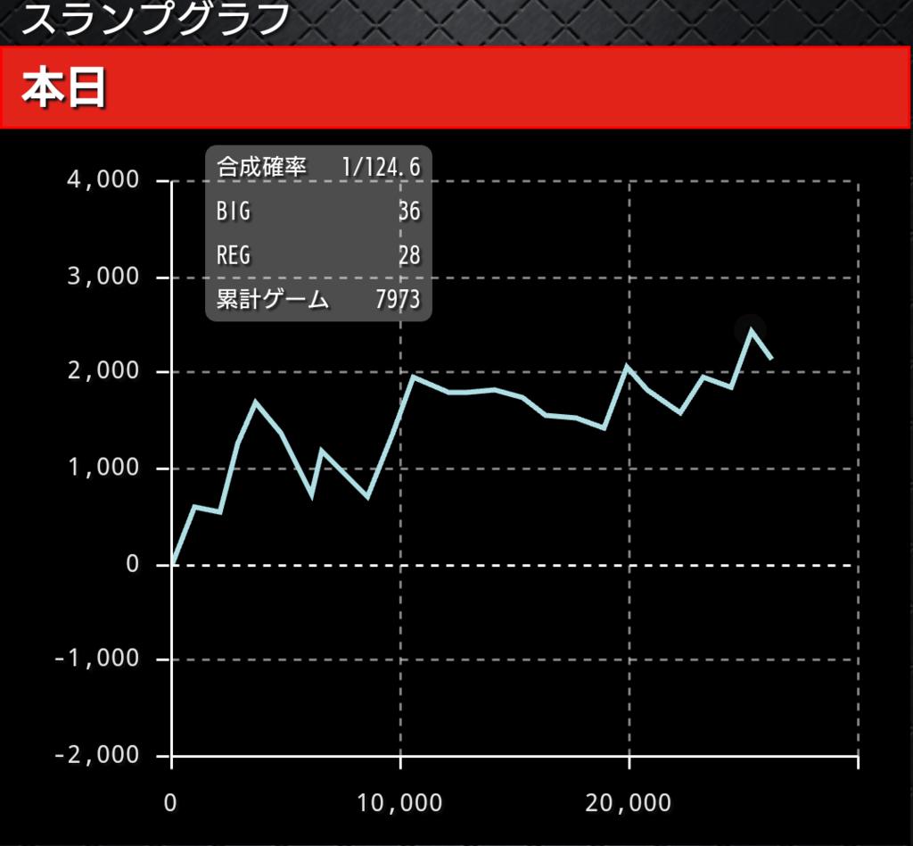 f:id:shimakazu1326:20190111011332p:plain