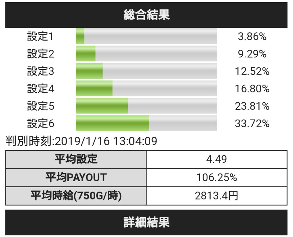 f:id:shimakazu1326:20190116225358p:plain