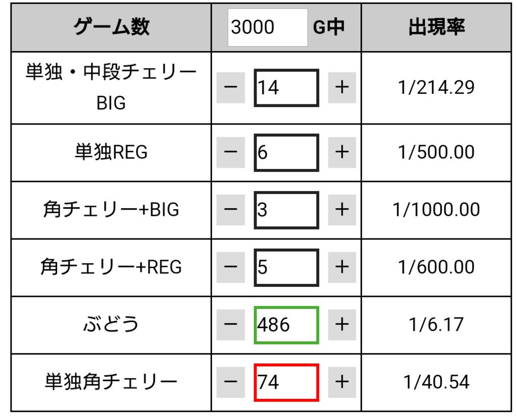 f:id:shimakazu1326:20190116230330p:plain