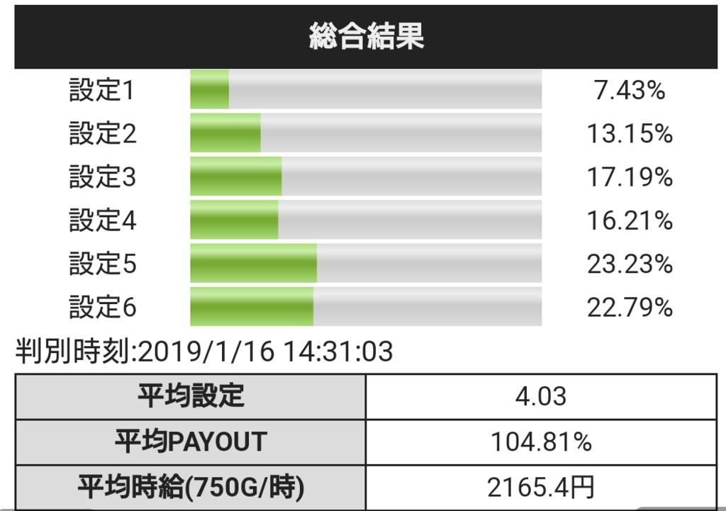 f:id:shimakazu1326:20190116230421p:plain