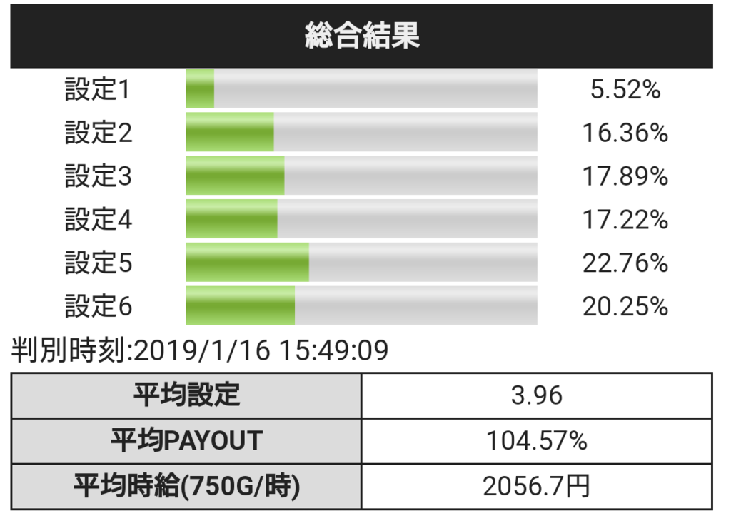 f:id:shimakazu1326:20190116232205p:plain