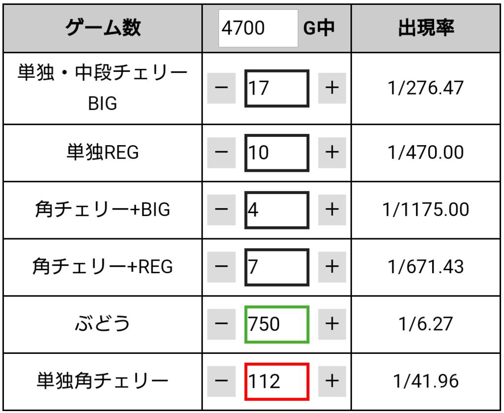 f:id:shimakazu1326:20190116234740p:plain