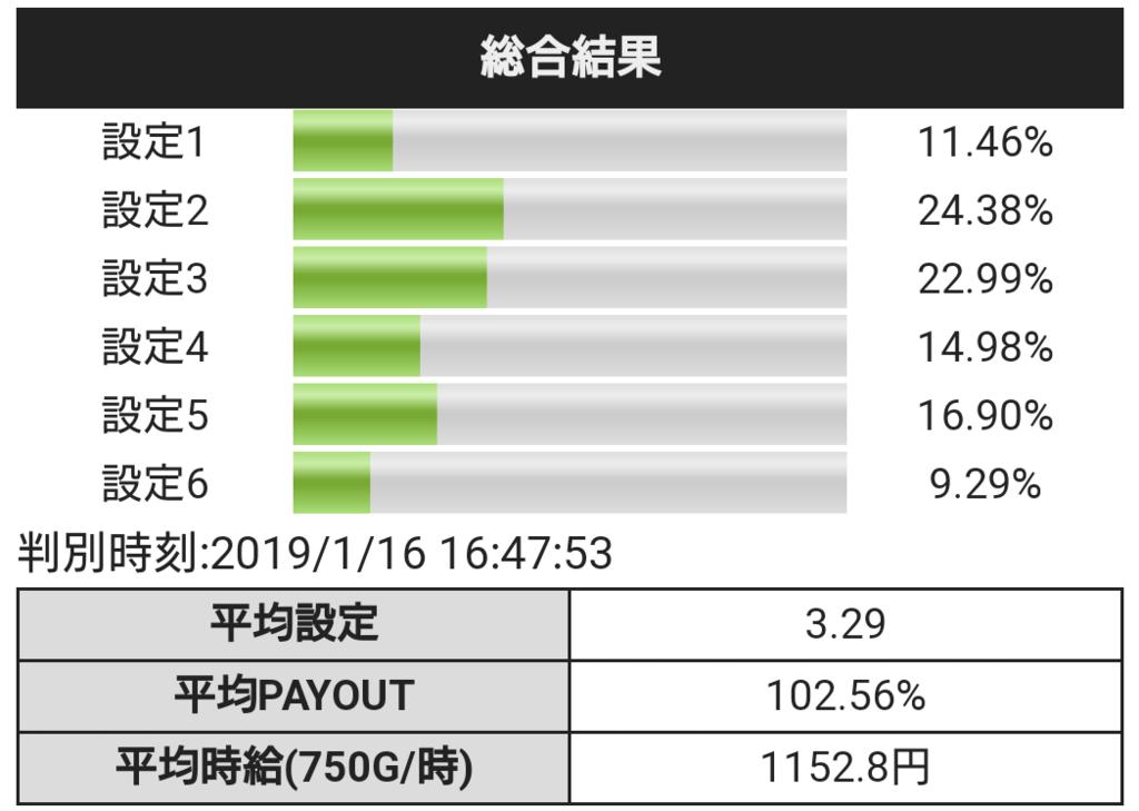 f:id:shimakazu1326:20190116234829p:plain
