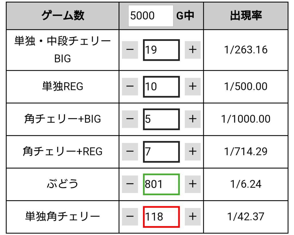 f:id:shimakazu1326:20190117203657p:plain
