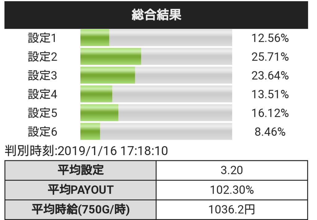 f:id:shimakazu1326:20190117203807p:plain