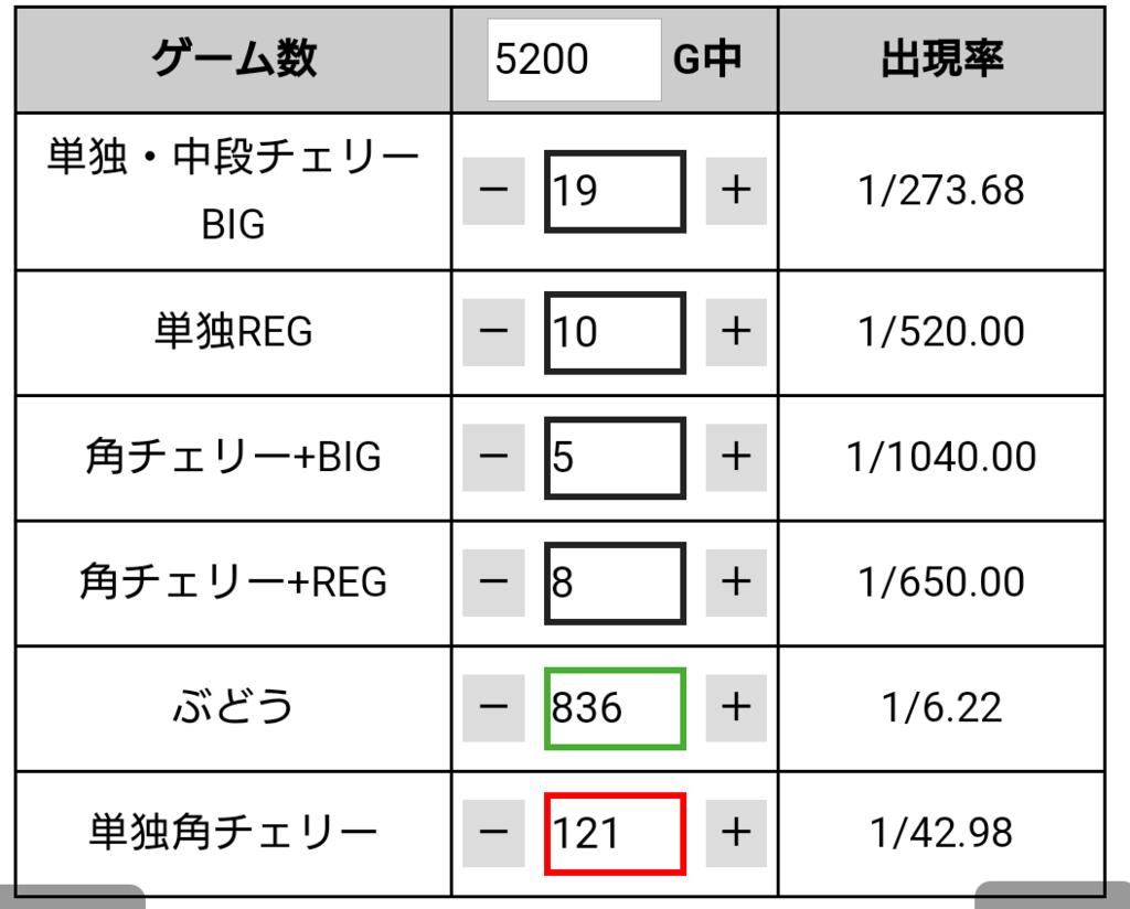 f:id:shimakazu1326:20190117204718p:plain
