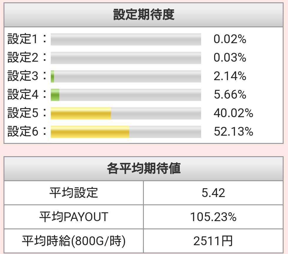 f:id:shimakazu1326:20190117210558p:plain