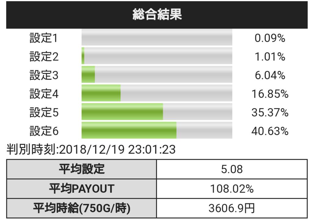 f:id:shimakazu1326:20190117211055p:plain