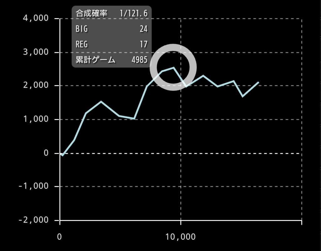 f:id:shimakazu1326:20190118204725p:plain