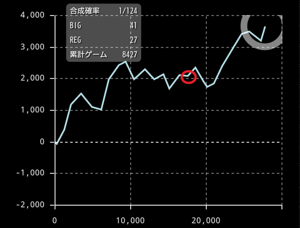 f:id:shimakazu1326:20190118214143p:plain