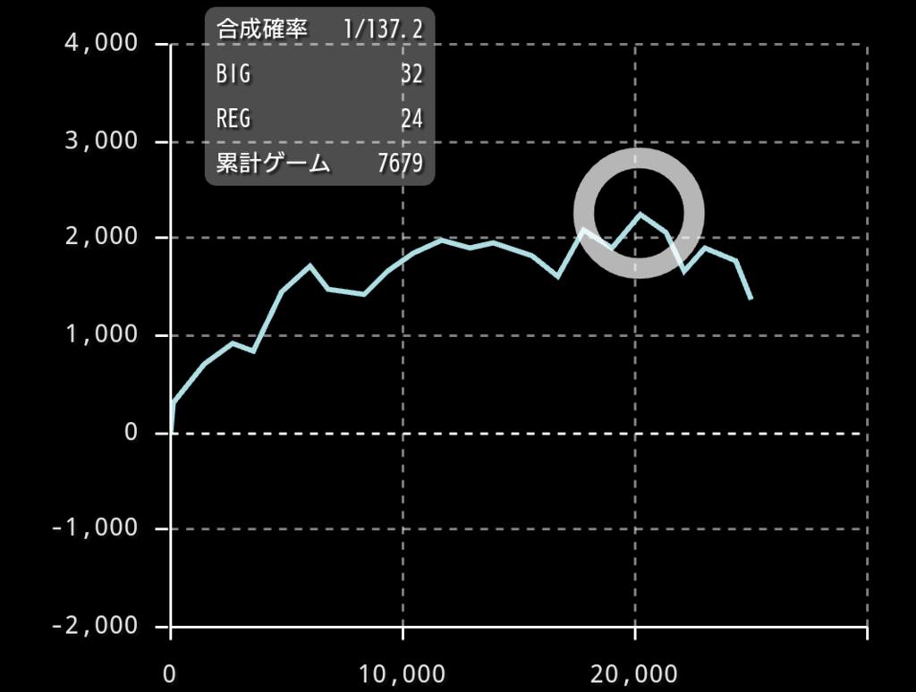 f:id:shimakazu1326:20190118215354p:plain