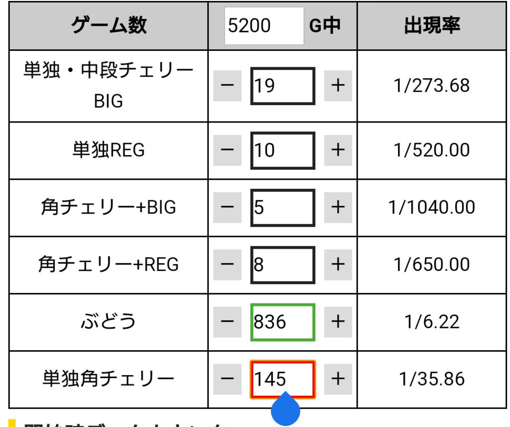 f:id:shimakazu1326:20190118220334p:plain