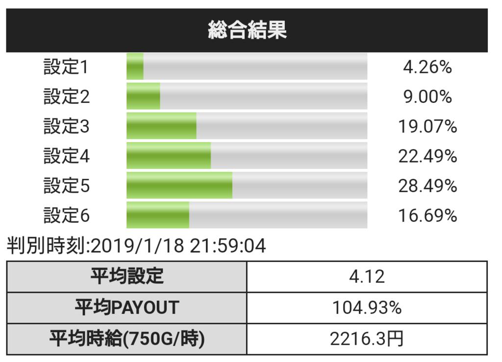 f:id:shimakazu1326:20190118220435p:plain