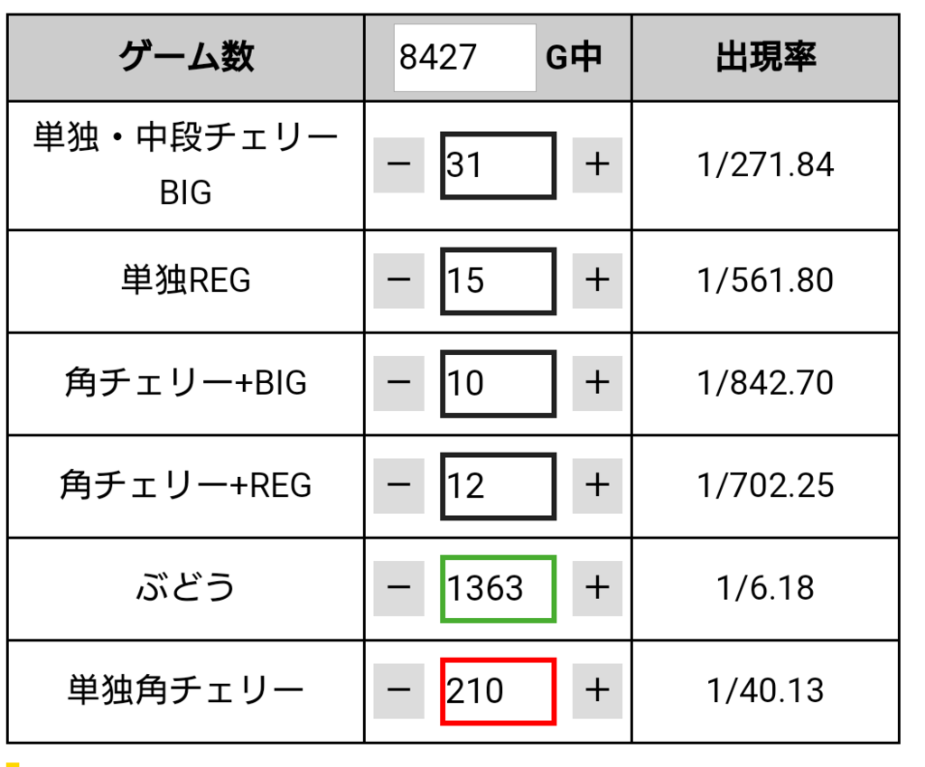 f:id:shimakazu1326:20190118222827p:plain