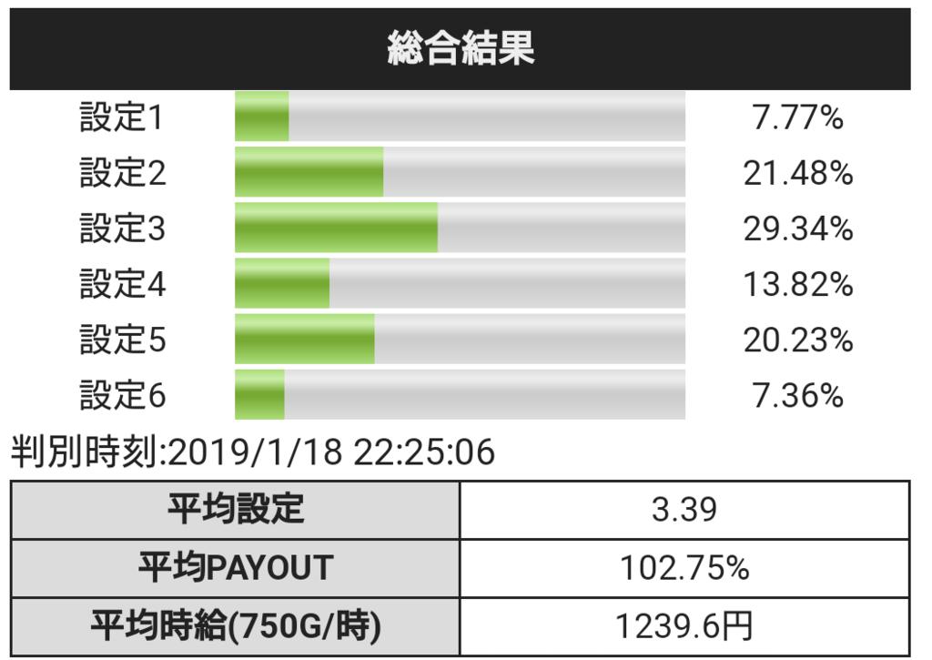 f:id:shimakazu1326:20190118222926p:plain