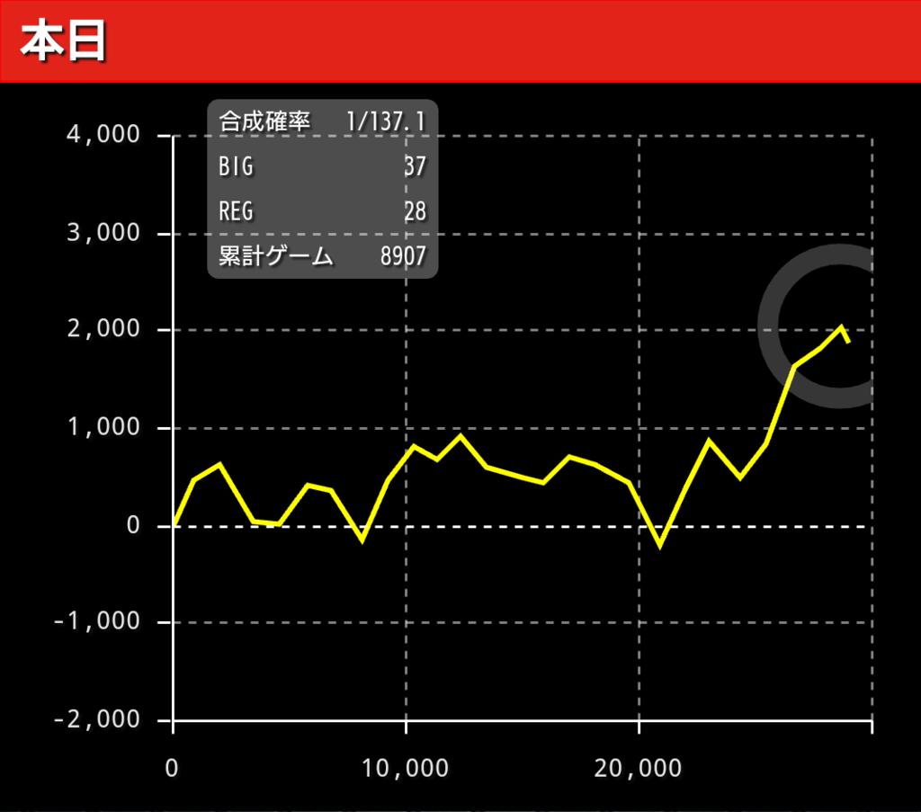 f:id:shimakazu1326:20190119231357p:plain
