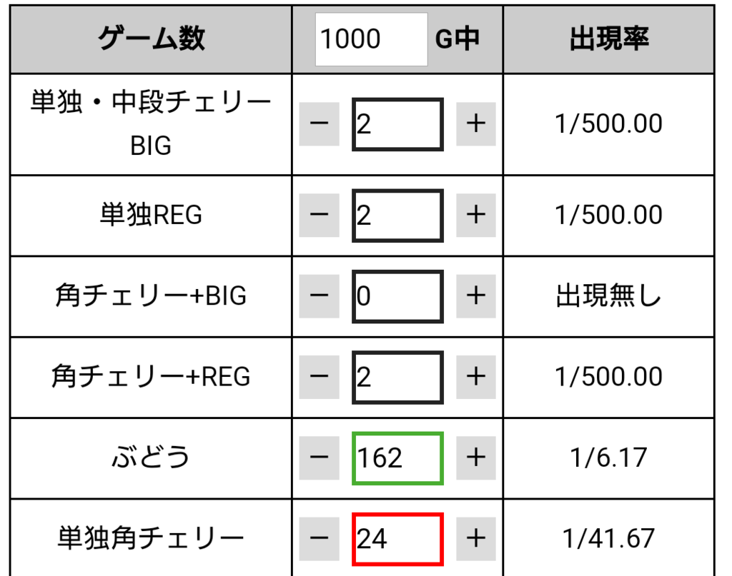 f:id:shimakazu1326:20190121215922p:plain