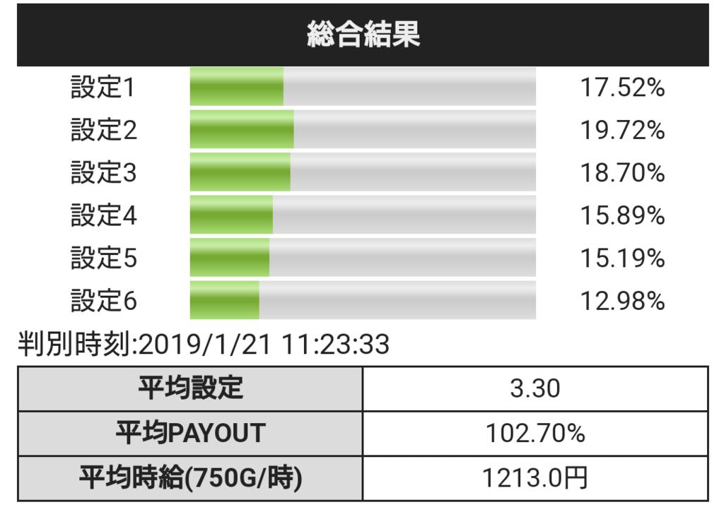 f:id:shimakazu1326:20190121220210p:plain