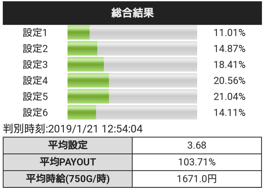 f:id:shimakazu1326:20190121225823p:plain