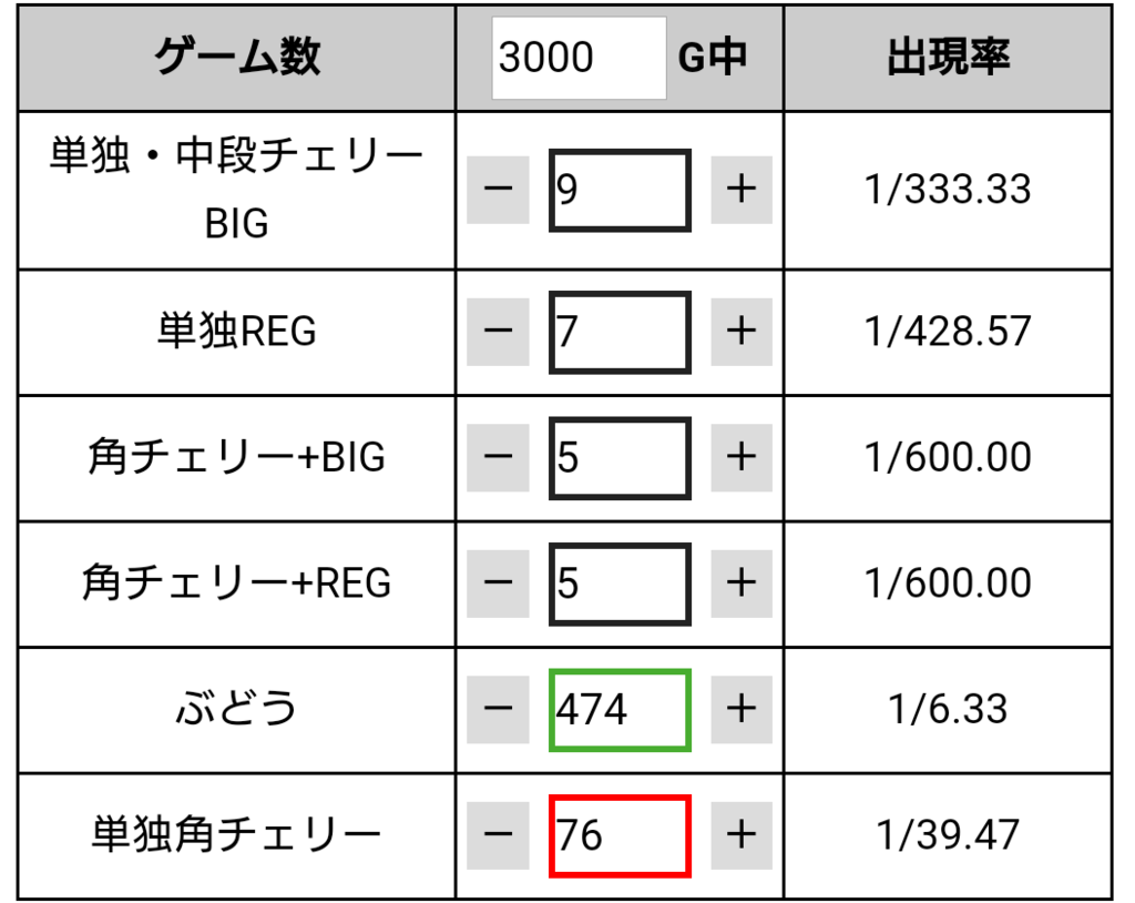 f:id:shimakazu1326:20190121231853p:plain