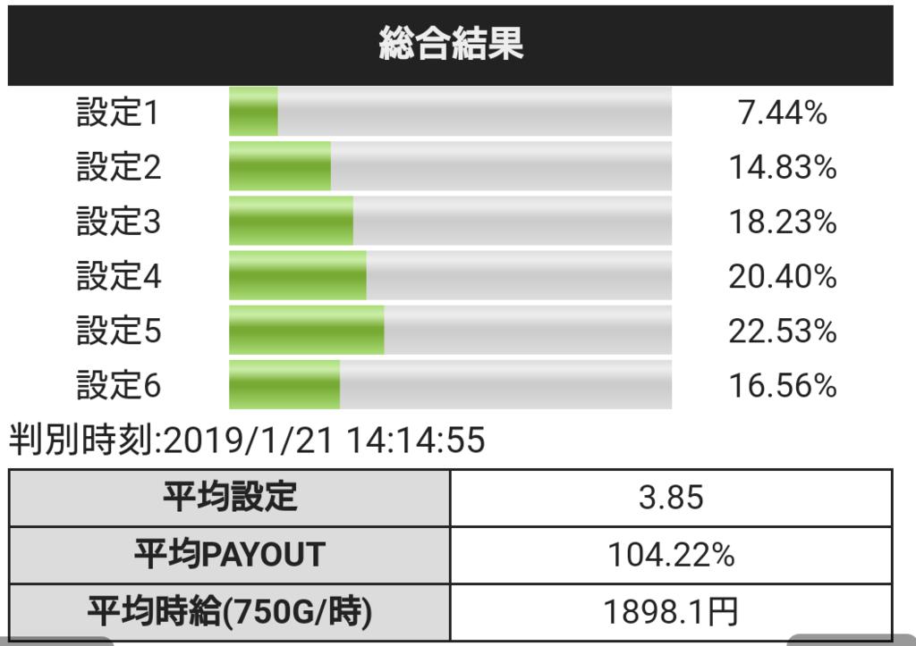 f:id:shimakazu1326:20190121232043p:plain