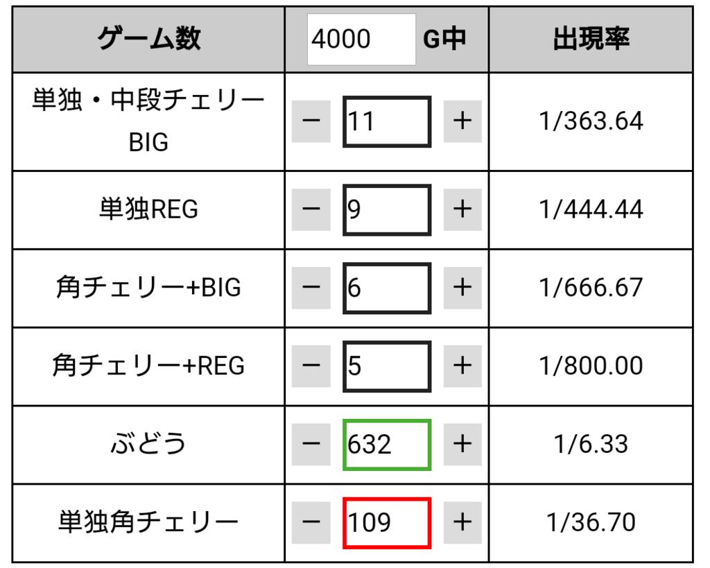f:id:shimakazu1326:20190122204058p:plain