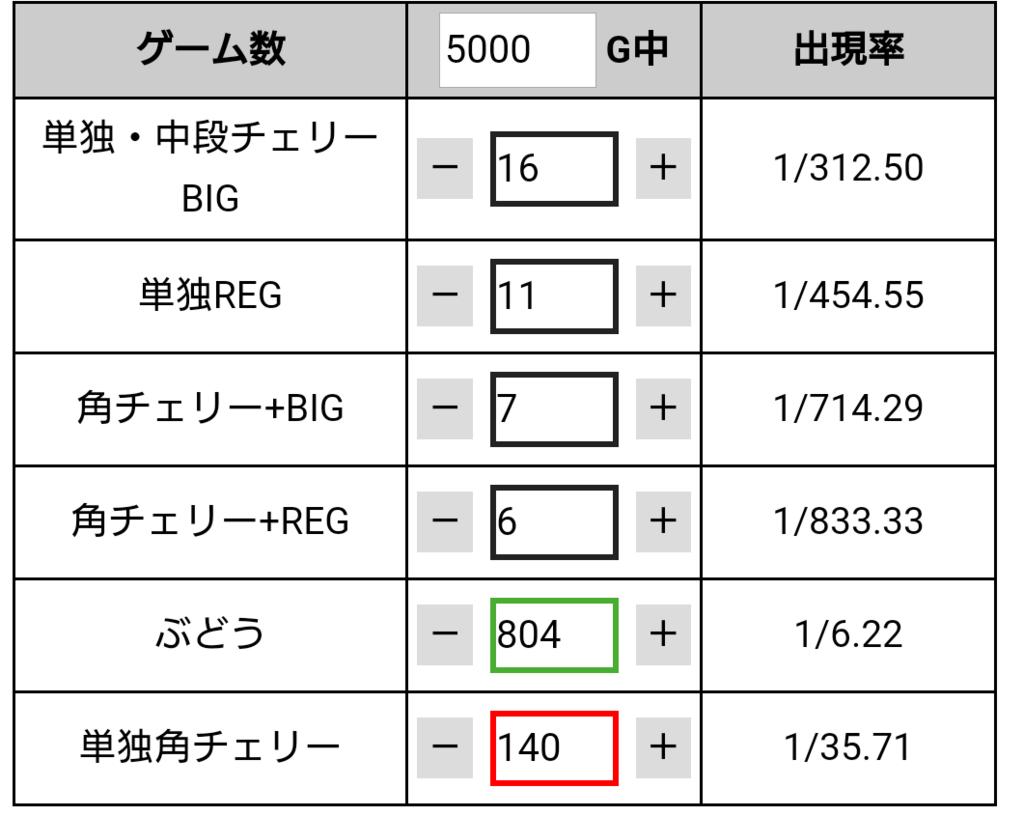 f:id:shimakazu1326:20190123071757p:plain