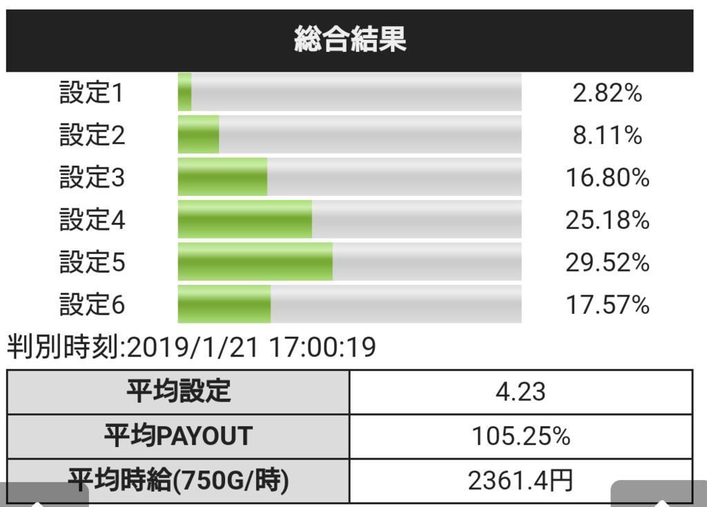 f:id:shimakazu1326:20190123071927p:plain