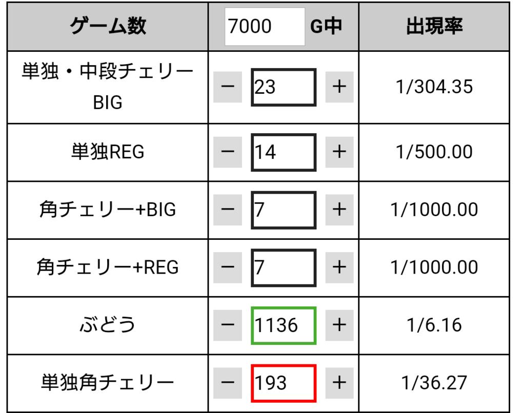 f:id:shimakazu1326:20190123075914p:plain