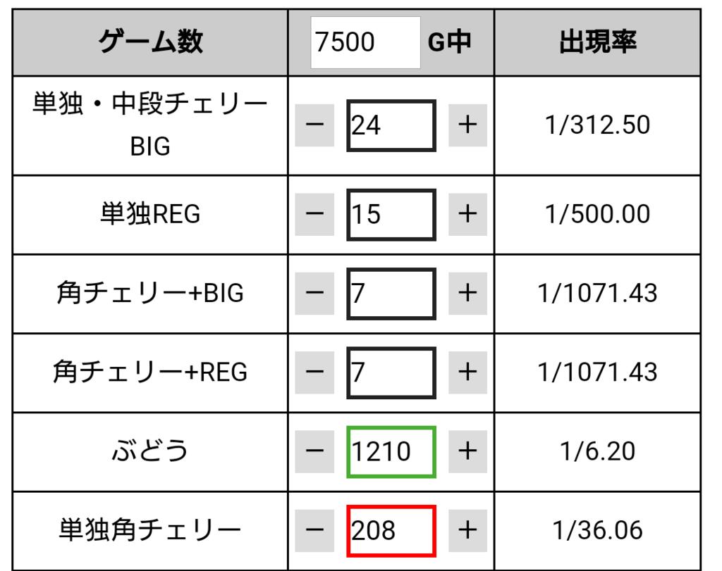 f:id:shimakazu1326:20190123082049p:plain