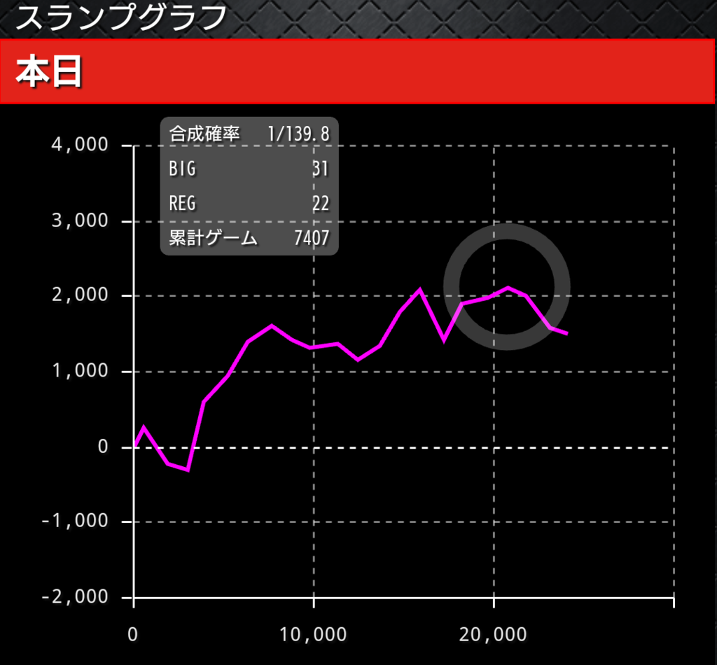 f:id:shimakazu1326:20190123085703p:plain