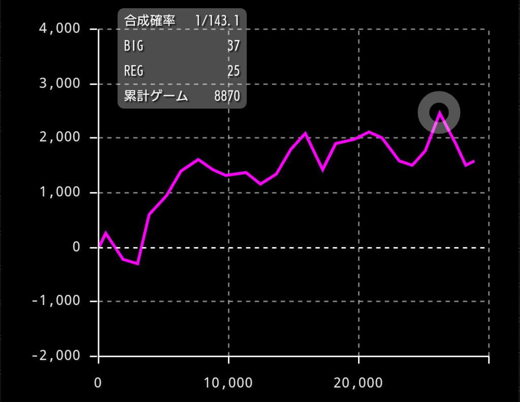 f:id:shimakazu1326:20190123085814p:plain