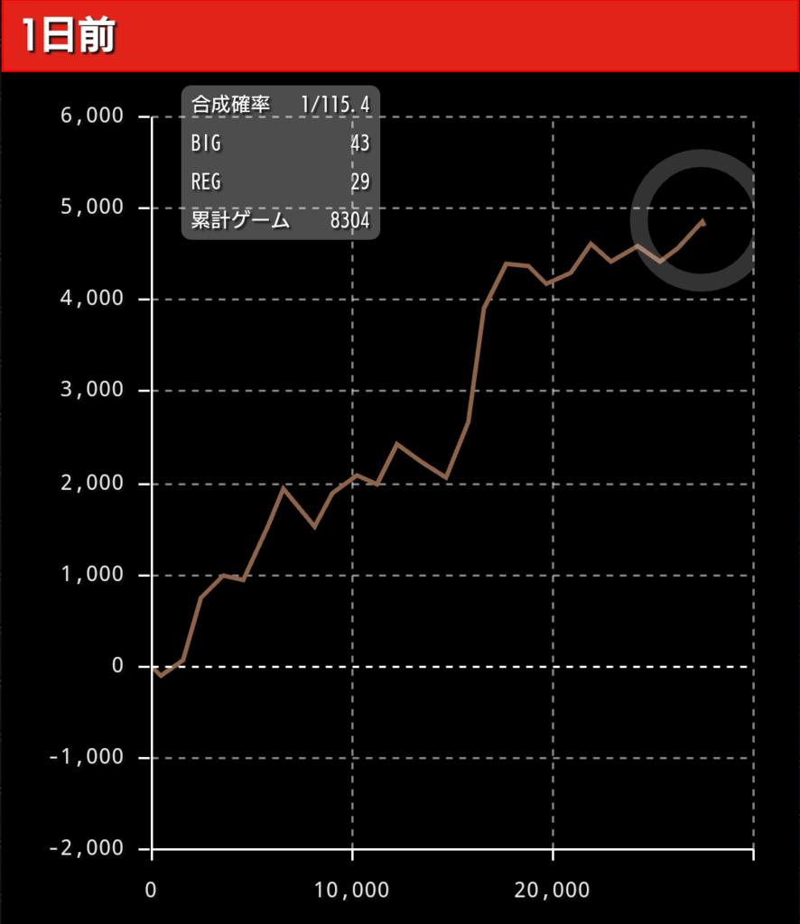 f:id:shimakazu1326:20190127212433p:plain