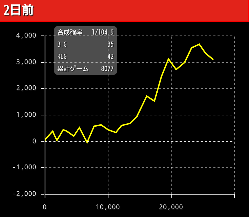 f:id:shimakazu1326:20190127212959p:plain
