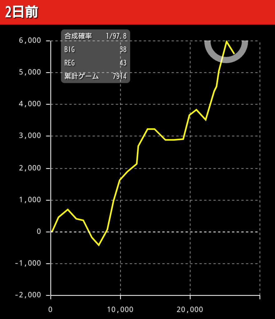 f:id:shimakazu1326:20190127214404p:plain