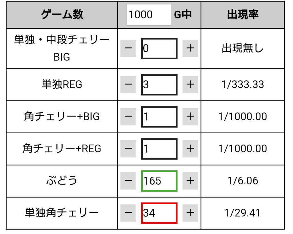 f:id:shimakazu1326:20190131223632p:plain