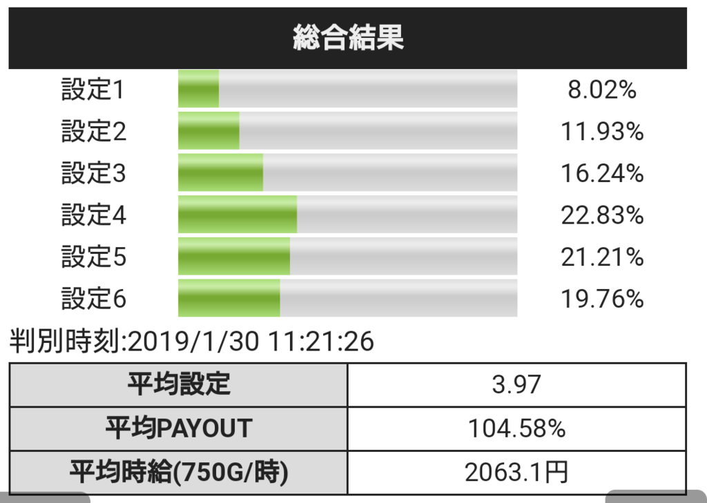 f:id:shimakazu1326:20190131224055p:plain