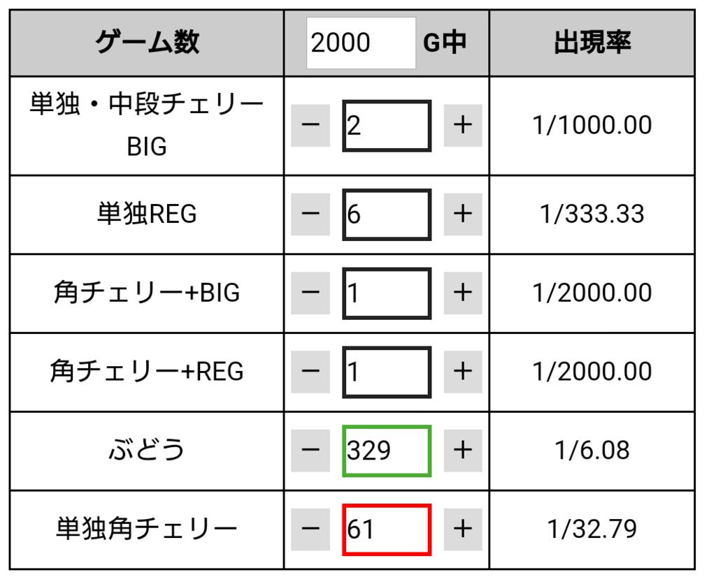f:id:shimakazu1326:20190131235702p:plain