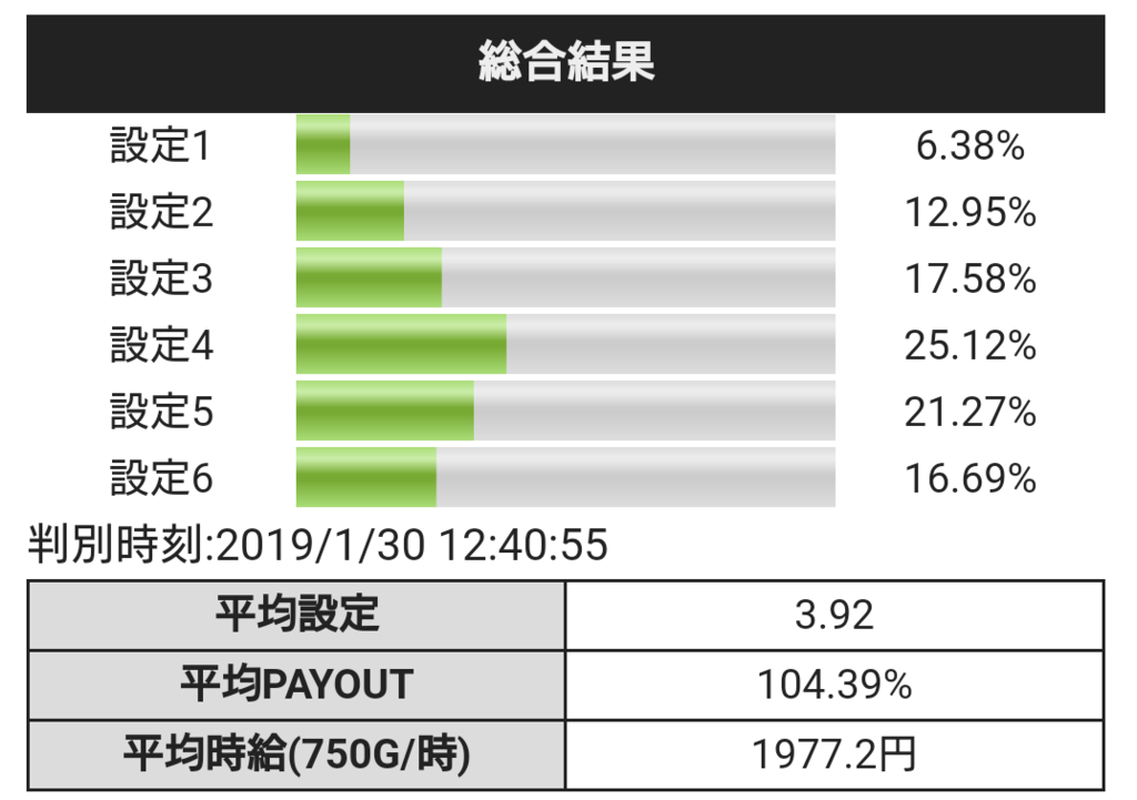 f:id:shimakazu1326:20190131235804p:plain