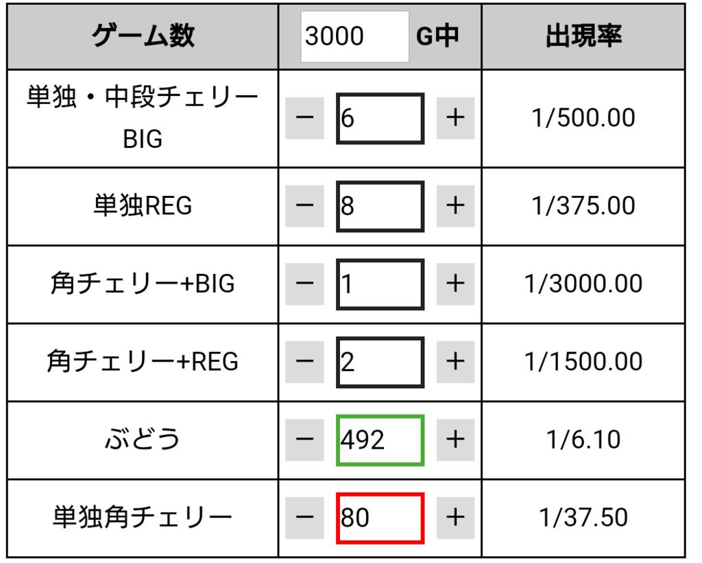 f:id:shimakazu1326:20190201202918p:plain